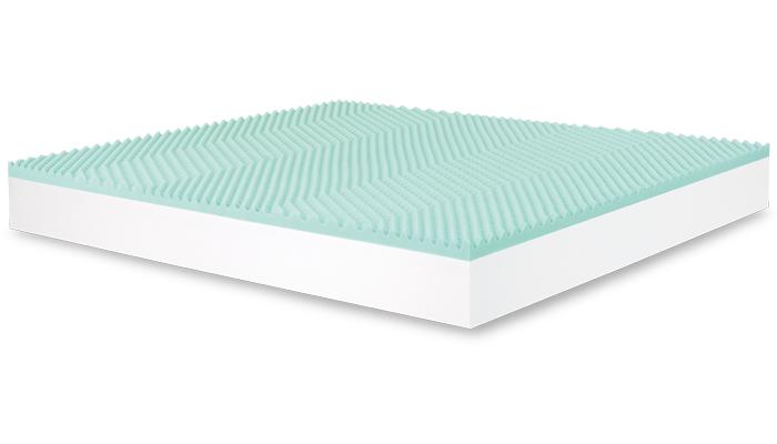 Materasso Permaflex Evidence Memory Foam Sito Centropermaflex Net