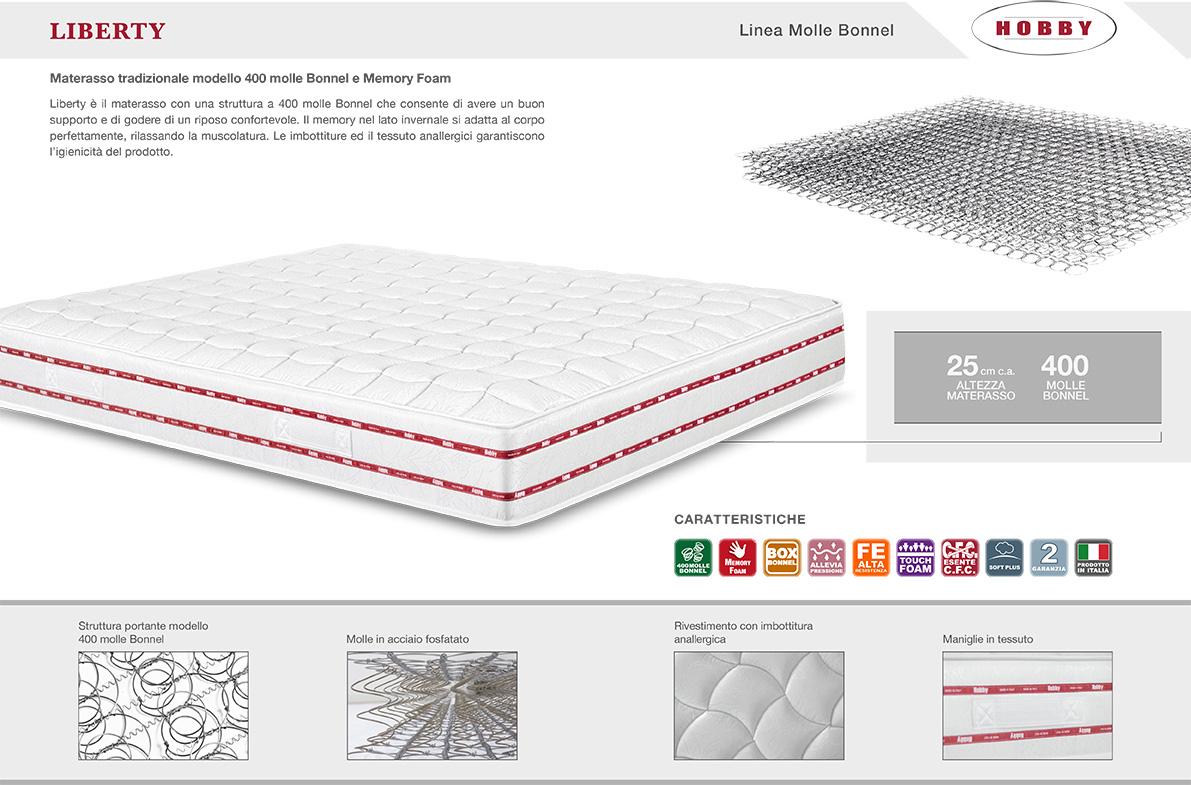 Linea Hobby - Sito centropermaflex.net